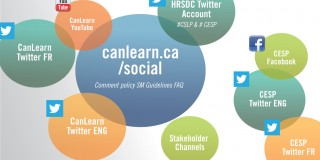 Integrating social media into traditional communications