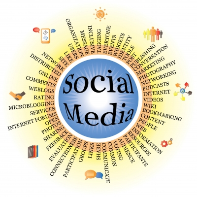 The Social Network How Everyday >> Five Steps For Integrating Social Media Into Your Life