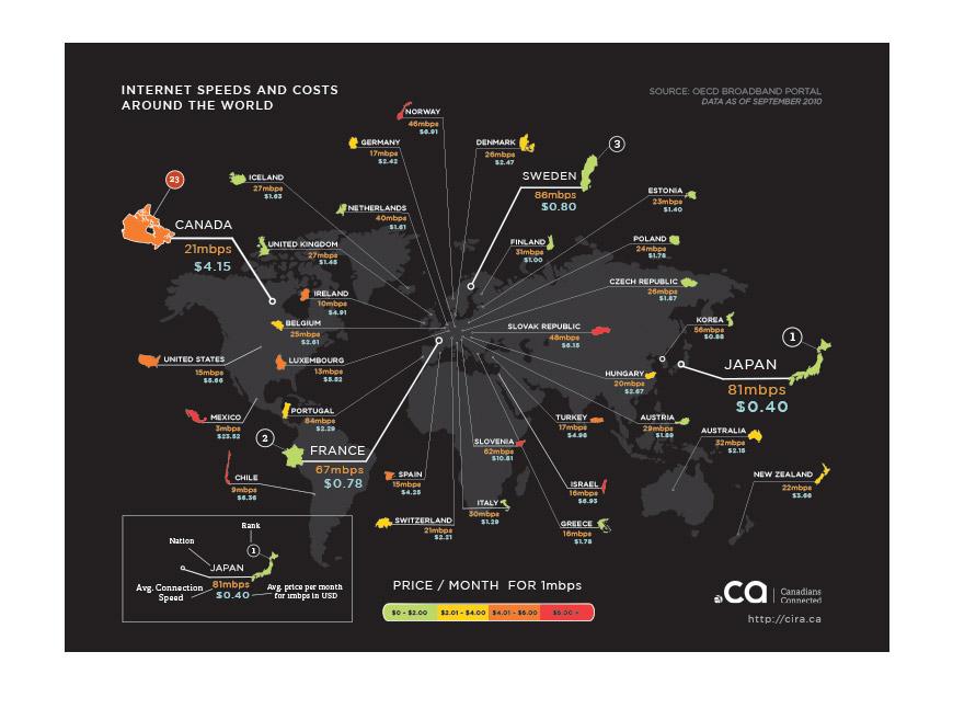 CIRA-Broadband-Infographic