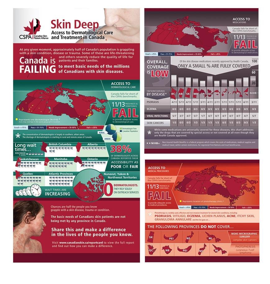 CSPA-Infographic